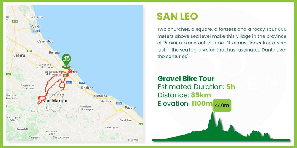 cycling.oxygenhotel de gravel-bike-strecken-in-rimini 017