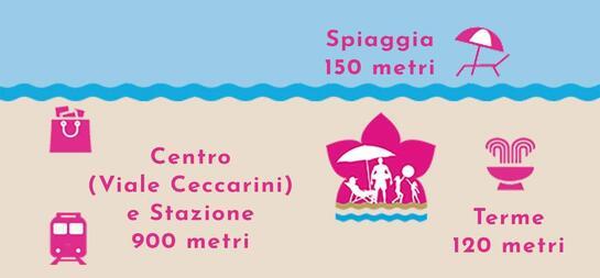 lanuovaorchidea it webcam-riccione 020